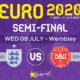 2021.07.05 HWBLOG POSTIMG Euro 2020 Fixtures Semi Finals England vs De...